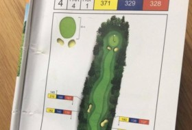 Gestern habe ich ne Proberunde gespielt. Heute wird das Birdiebook ausgewertet und morgenfrüh gehts dann zur Vereinsmeisterschaft der BSG zum Golfclub Ford. Ist das aufregend!